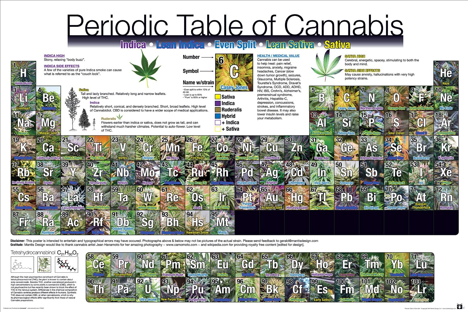 Periodic table cannabis weed memes periodic table cannabis gamestrikefo Gallery
