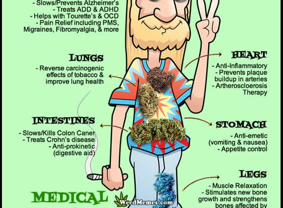cause and effect medical marijuana