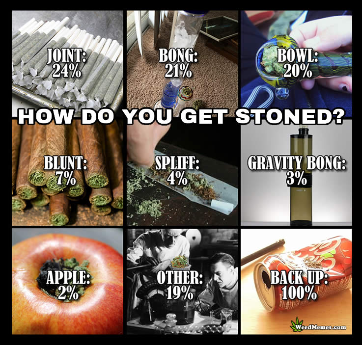 Ways Get Stoned Weed Memes